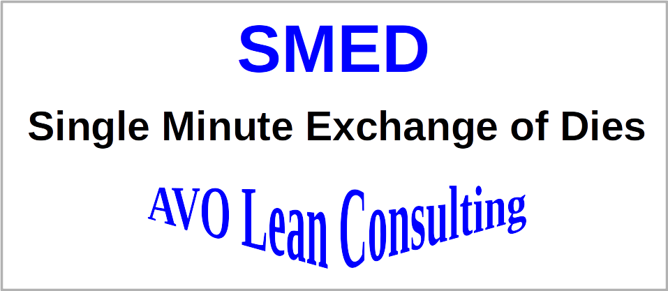 SMED-avoleanconsulting